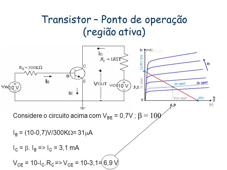 BJT – Polarização de amplificadores emissor comum Neste tipo de configuração a necessidade de mudança de transistores, por exemplo, o 2N3904, que pode