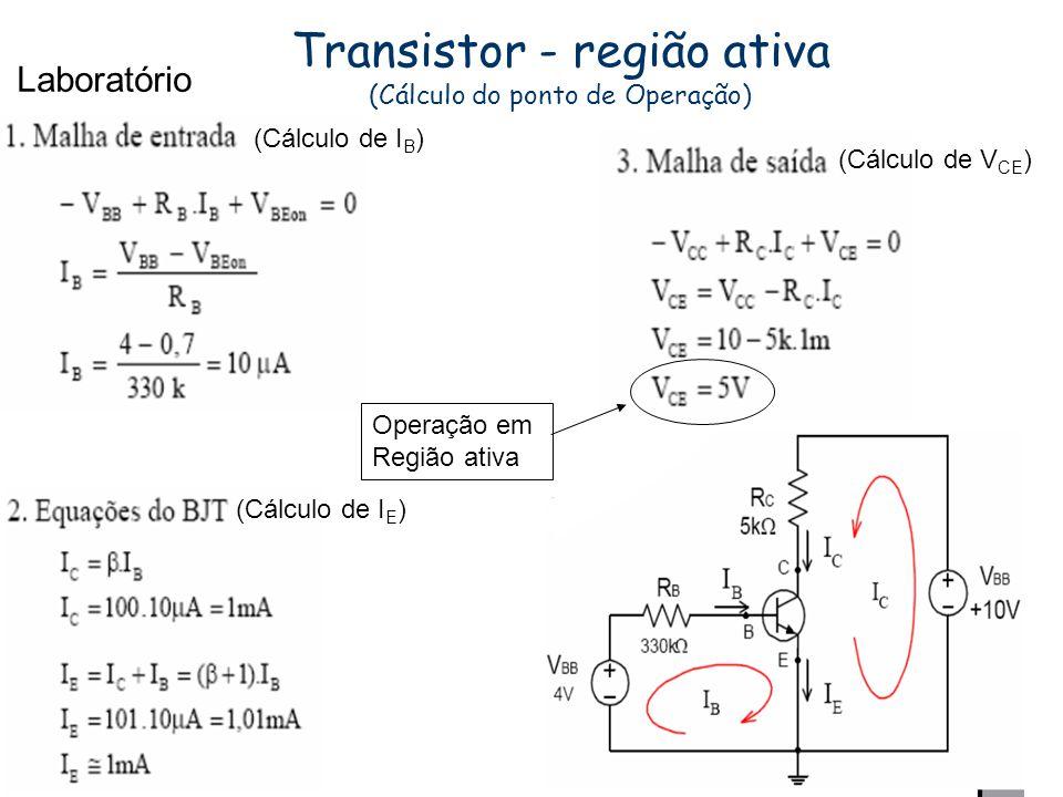 Transistor – Ponto de operação (região ativa) 10 V Considere o circuito acima com V BE = 0,7V ; = 100 I B = (10-0,7)V/300K = 31 A I C =. I B => I C =