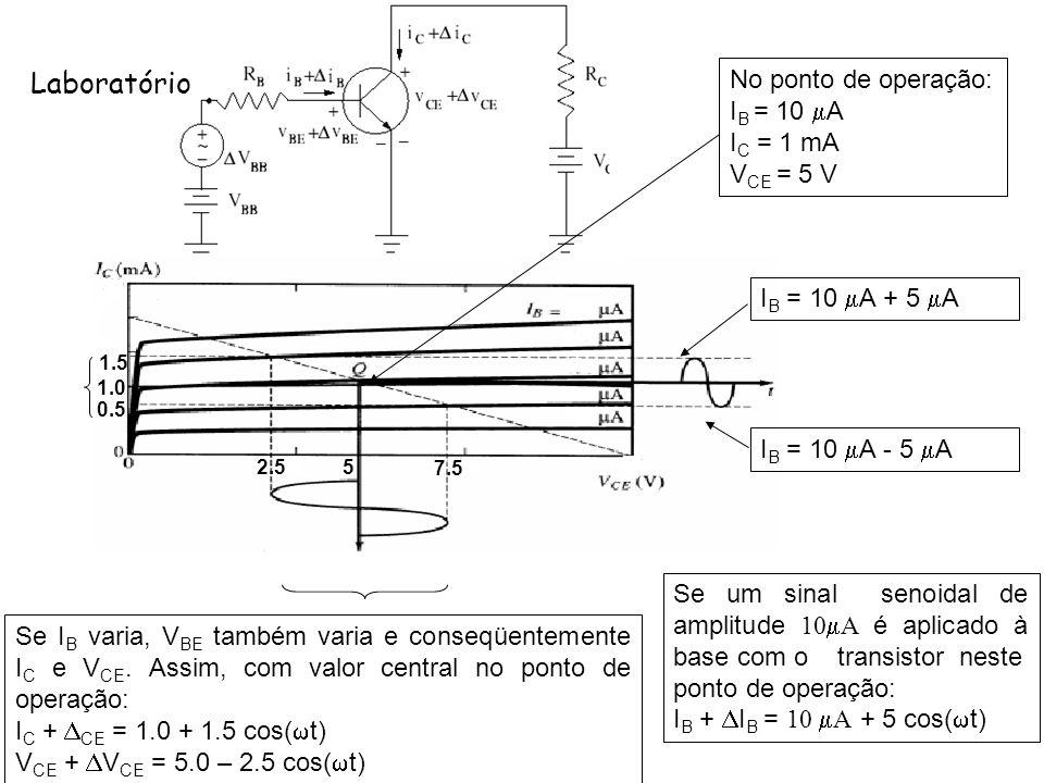 (Cálculo de I B ) (Cálculo de V CE ) Transistor - região ativa (Cálculo do ponto de Operação) Operação em Região ativa (Cálculo de I E ) Laboratório