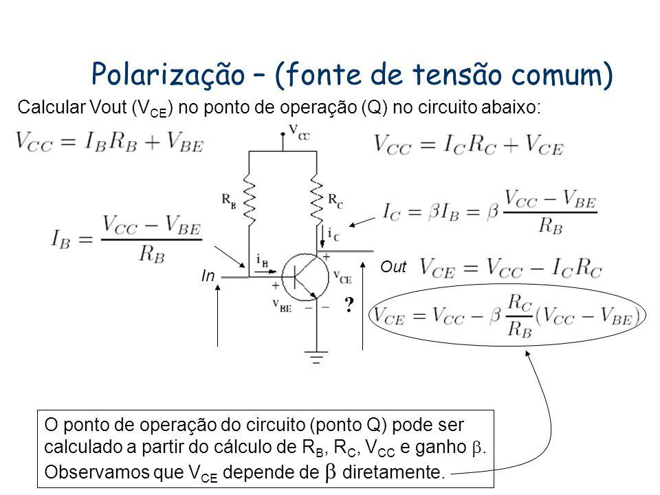 Se um sinal senoidal de amplitude 10 A é aplicado à base com o transistor neste ponto de operação: I B + I B = 10 A + 5 cos( t) Se I B varia, V BE tam