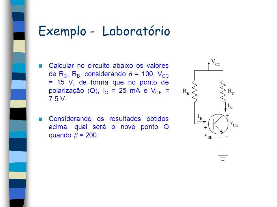 Polarização – (fonte de tensão comum) In Out O ponto de operação do circuito (ponto Q) pode ser calculado a partir do cálculo de R B, R C, V CC e ganh