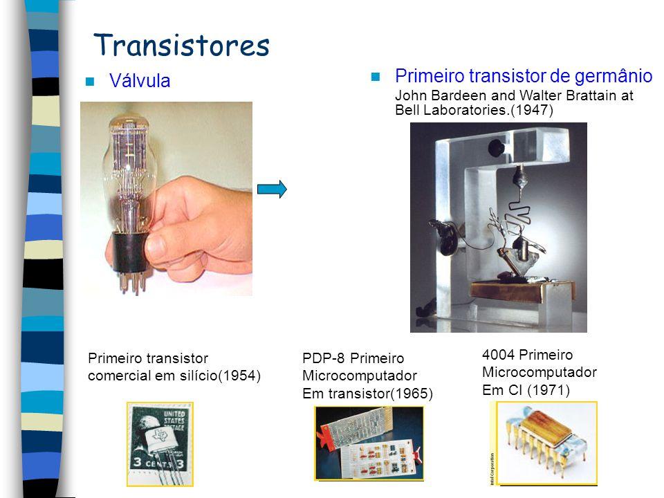 Transistores Válvula Primeiro transistor de germânio John Bardeen and Walter Brattain at Bell Laboratories.(1947) PDP-8 Primeiro Microcomputador Em transistor(1965) Primeiro transistor comercial em silício(1954) 4004 Primeiro Microcomputador Em CI (1971)