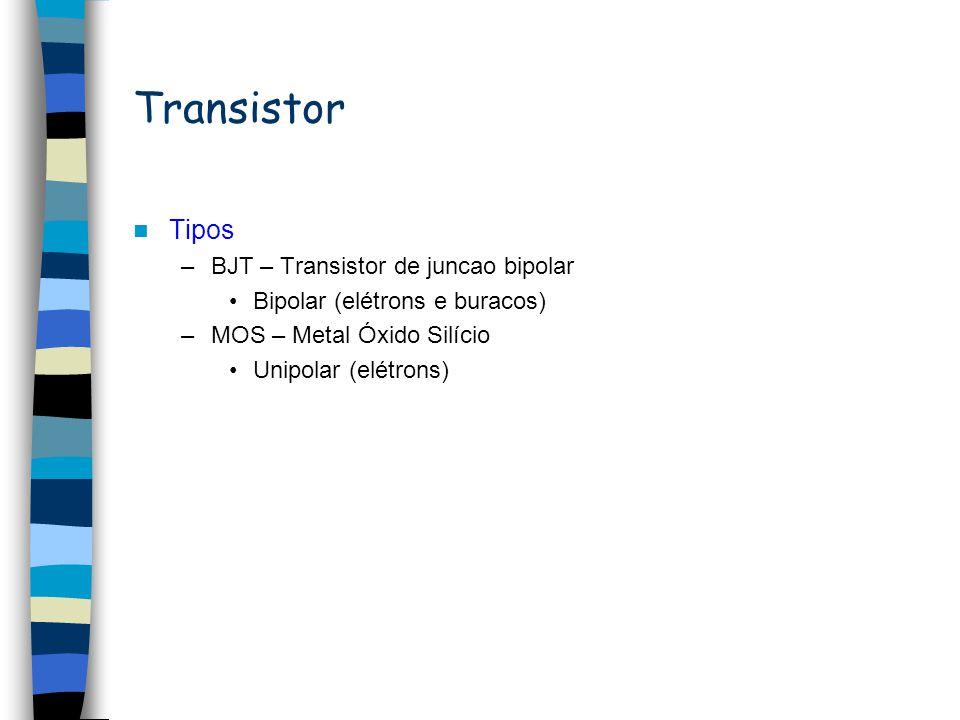Transistor Tipos –BJT – Transistor de juncao bipolar Bipolar (elétrons e buracos) –MOS – Metal Óxido Silício Unipolar (elétrons)