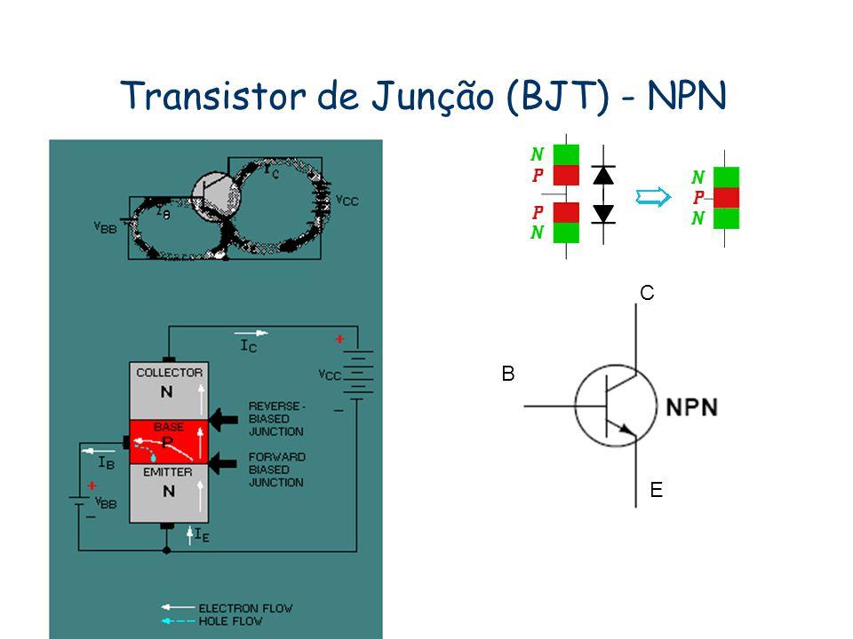 Transistor – Região de corte Região de corte –Nesta região a corrente de base é nula.