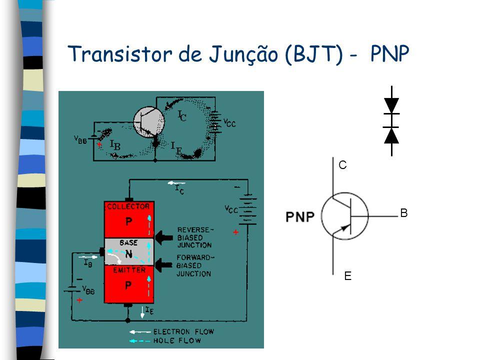 Transistor de Junção (BJT) - PNP E C B