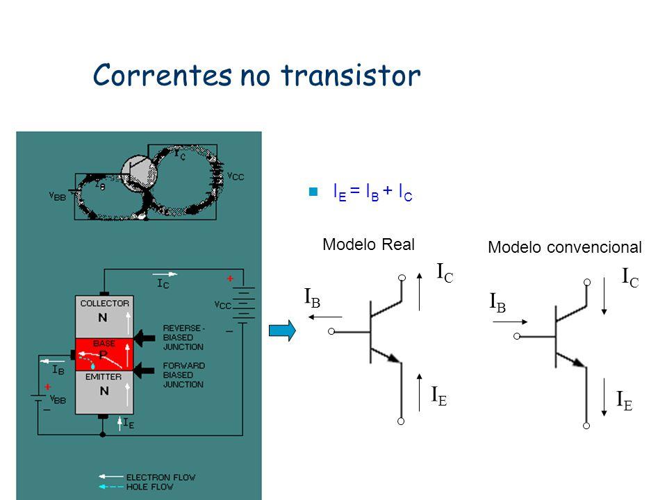 Transistor – Reta de carga - Polarização A reta de carga possui todos os pontos de operação do circuito, considerando as características do transistor.