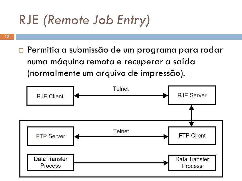 RJE (Remote Job Entry) O Futuro da Internet (2012.1) 17 Permitia a submissão de um programa para rodar numa máquina remota e recuperar a saída (normalmente um arquivo de impressão).
