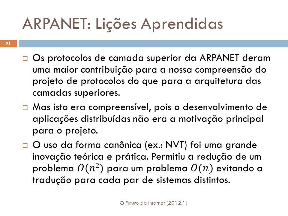 ARPANET: Lições Aprendidas O Futuro da Internet (2012.1) 21