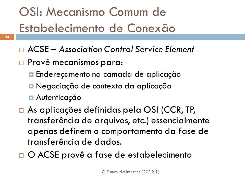 OSI: Mecanismo Comum de Estabelecimento de Conexão O Futuro da Internet (2012.1) 34 ACSE – Association Control Service Element Provê mecanismos para: Endereçamento na camada de aplicação Negociação de contexto da aplicação Autenticação As aplicações definidas pela OSI (CCR, TP, transferência de arquivos, etc.) essencialmente apenas definem o comportamento da fase de transferência de dados.