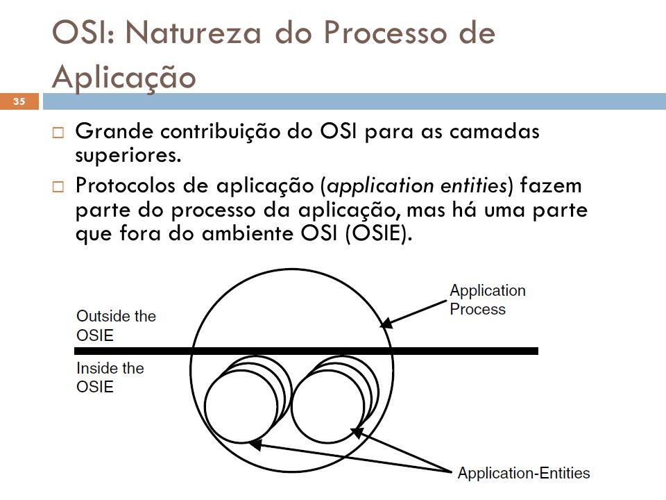 OSI: Natureza do Processo de Aplicação O Futuro da Internet (2012.1) 35 Grande contribuição do OSI para as camadas superiores.