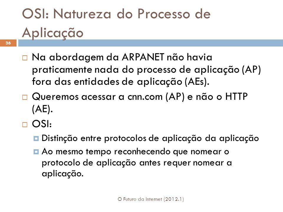 OSI: Natureza do Processo de Aplicação O Futuro da Internet (2012.1) 36 Na abordagem da ARPANET não havia praticamente nada do processo de aplicação (AP) fora das entidades de aplicação (AEs).