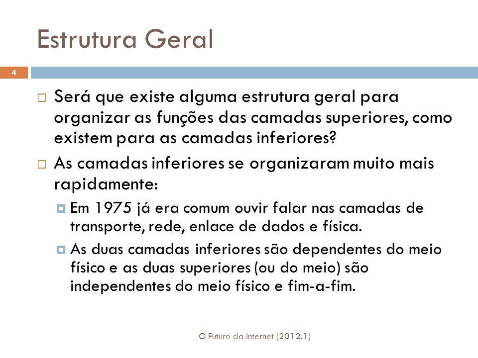 Estrutura Geral O Futuro da Internet (2012.1) 4 Será que existe alguma estrutura geral para organizar as funções das camadas superiores, como existem para as camadas inferiores.