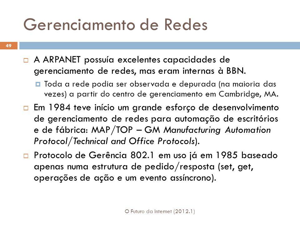 Gerenciamento de Redes O Futuro da Internet (2012.1) 49 A ARPANET possuía excelentes capacidades de gerenciamento de redes, mas eram internas à BBN.