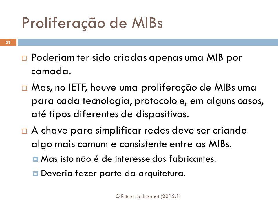 Proliferação de MIBs O Futuro da Internet (2012.1) 52 Poderiam ter sido criadas apenas uma MIB por camada.