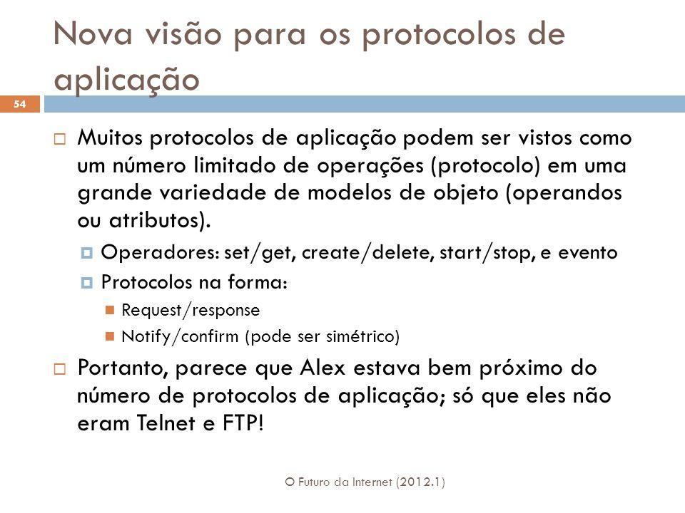 Nova visão para os protocolos de aplicação O Futuro da Internet (2012.1) 54 Muitos protocolos de aplicação podem ser vistos como um número limitado de operações (protocolo) em uma grande variedade de modelos de objeto (operandos ou atributos).