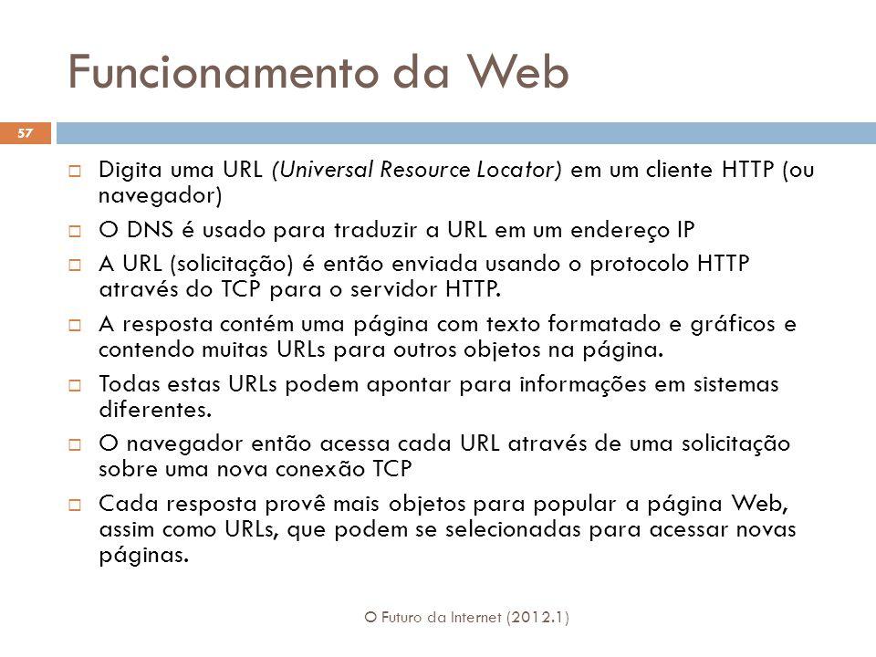 Funcionamento da Web O Futuro da Internet (2012.1) 57 Digita uma URL (Universal Resource Locator) em um cliente HTTP (ou navegador) O DNS é usado para traduzir a URL em um endereço IP A URL (solicitação) é então enviada usando o protocolo HTTP através do TCP para o servidor HTTP.