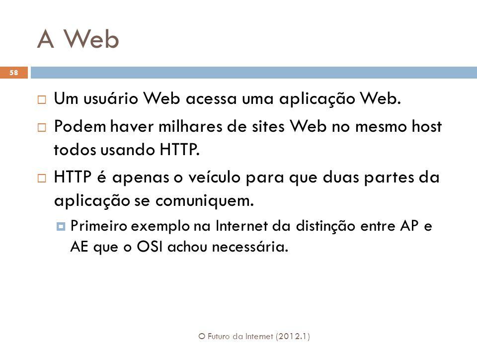 A Web O Futuro da Internet (2012.1) 58 Um usuário Web acessa uma aplicação Web.