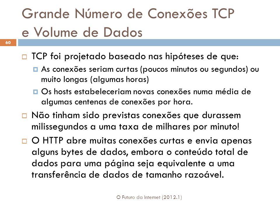 Grande Número de Conexões TCP e Volume de Dados O Futuro da Internet (2012.1) 60 TCP foi projetado baseado nas hipóteses de que: As conexões seriam curtas (poucos minutos ou segundos) ou muito longas (algumas horas) Os hosts estabeleceriam novas conexões numa média de algumas centenas de conexões por hora.