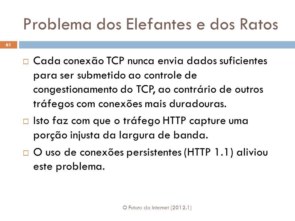 Problema dos Elefantes e dos Ratos O Futuro da Internet (2012.1) 61 Cada conexão TCP nunca envia dados suficientes para ser submetido ao controle de congestionamento do TCP, ao contrário de outros tráfegos com conexões mais duradouras.