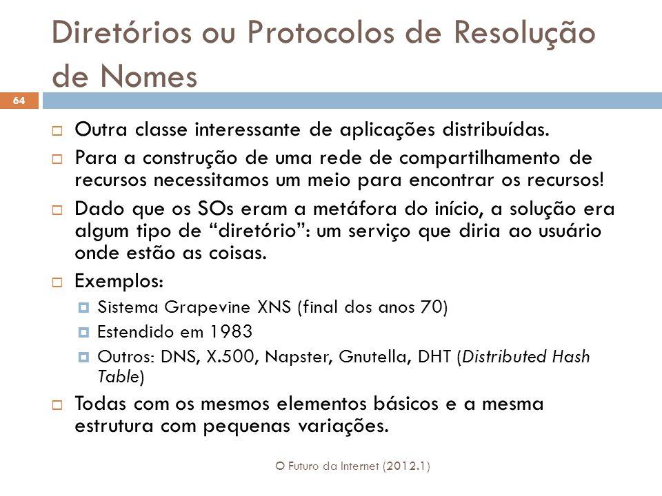 Diretórios ou Protocolos de Resolução de Nomes O Futuro da Internet (2012.1) 64 Outra classe interessante de aplicações distribuídas.