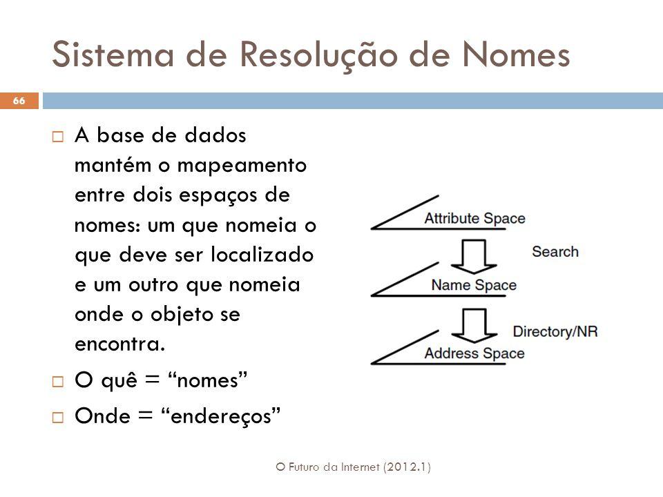 Sistema de Resolução de Nomes A base de dados mantém o mapeamento entre dois espaços de nomes: um que nomeia o que deve ser localizado e um outro que nomeia onde o objeto se encontra.