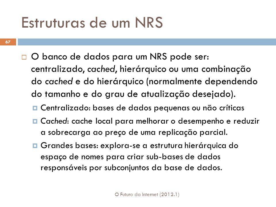 Estruturas de um NRS O Futuro da Internet (2012.1) 67 O banco de dados para um NRS pode ser: centralizado, cached, hierárquico ou uma combinação do cached e do hierárquico (normalmente dependendo do tamanho e do grau de atualização desejado).