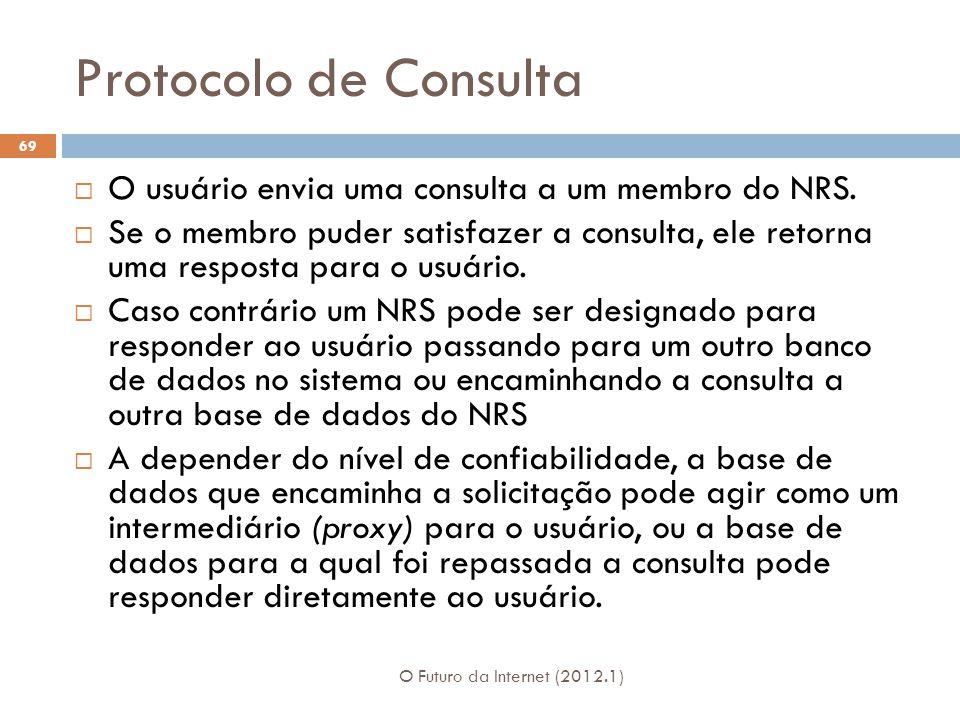 Protocolo de Consulta O Futuro da Internet (2012.1) 69 O usuário envia uma consulta a um membro do NRS.