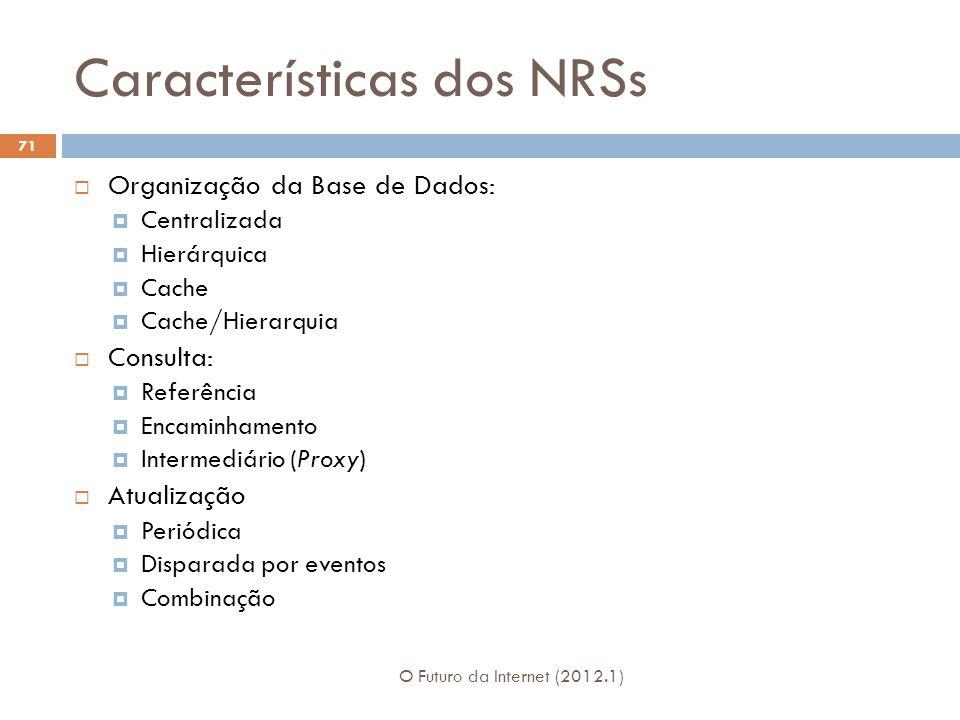 Características dos NRSs O Futuro da Internet (2012.1) 71 Organização da Base de Dados: Centralizada Hierárquica Cache Cache/Hierarquia Consulta: Referência Encaminhamento Intermediário (Proxy) Atualização Periódica Disparada por eventos Combinação