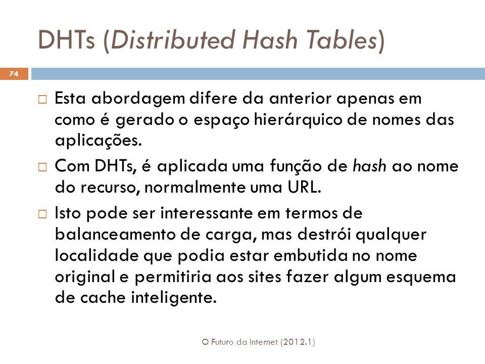 DHTs (Distributed Hash Tables) O Futuro da Internet (2012.1) 74 Esta abordagem difere da anterior apenas em como é gerado o espaço hierárquico de nomes das aplicações.