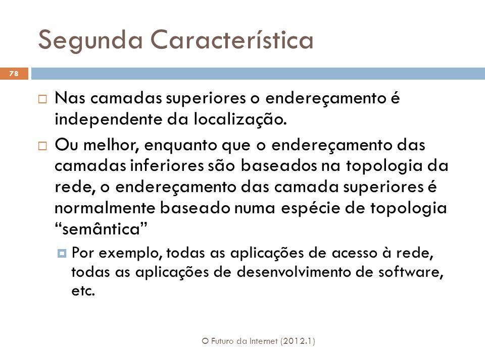 Segunda Característica O Futuro da Internet (2012.1) 78 Nas camadas superiores o endereçamento é independente da localização.