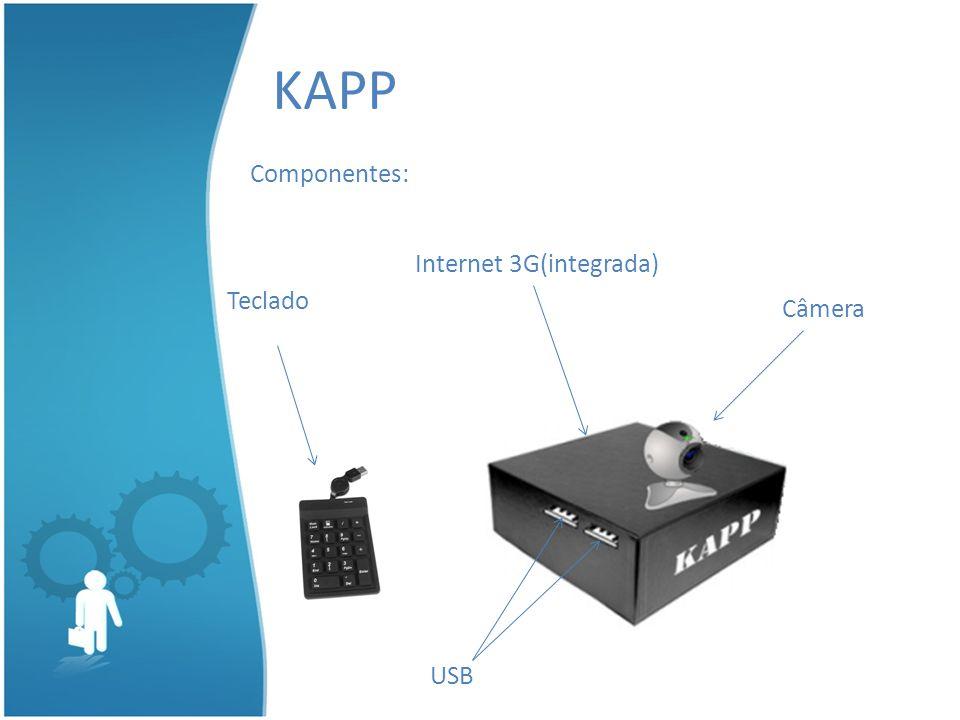 KAPP USB Câmera Internet 3G(integrada) Componentes: Teclado