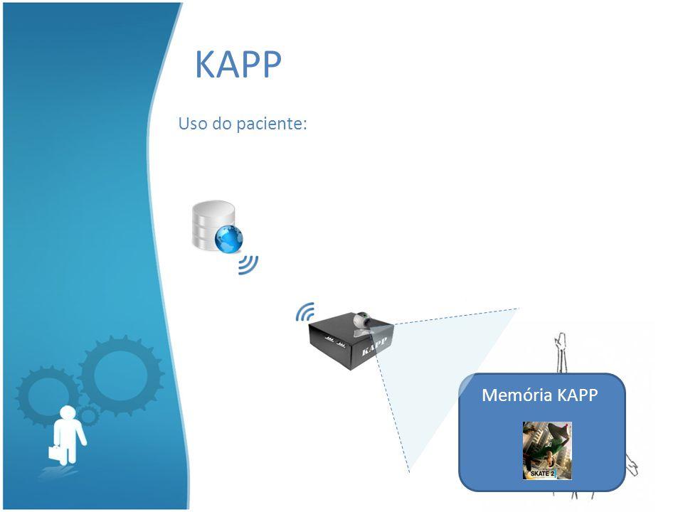 KAPP Uso do paciente: Pressione qualquer tecla para configurar. 9876543210 Memória KAPP
