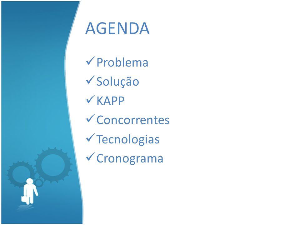 AGENDA Problema Solução KAPP Concorrentes Tecnologias Cronograma