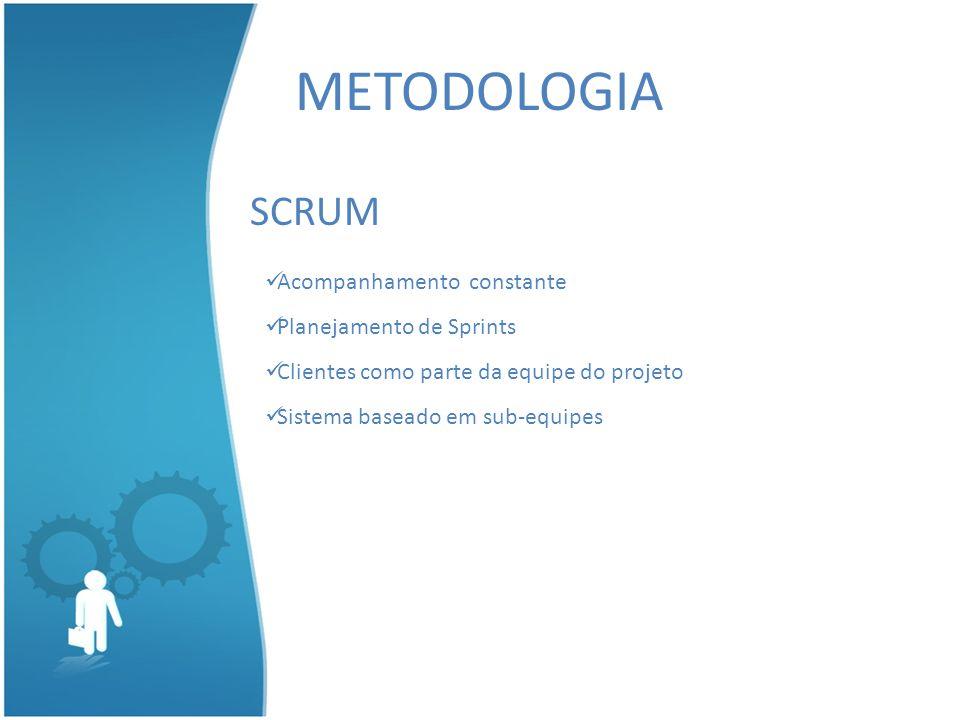METODOLOGIA SCRUM Acompanhamento constante Planejamento de Sprints Clientes como parte da equipe do projeto Sistema baseado em sub-equipes