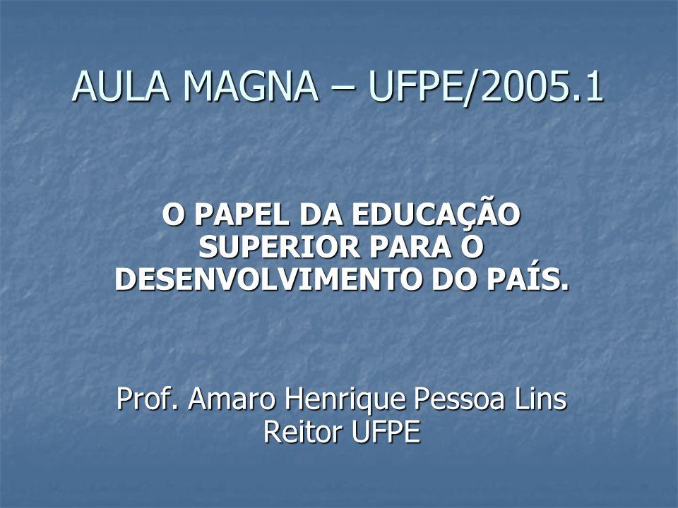 AULA MAGNA – UFPE/2005.1 O PAPEL DA EDUCAÇÃO SUPERIOR PARA O DESENVOLVIMENTO DO PAÍS. Prof. Amaro Henrique Pessoa Lins Reitor UFPE