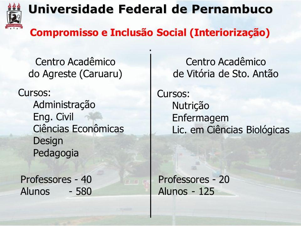 Universidade Federal de Pernambuco Compromisso e Inclusão Social (Interiorização) Centro Acadêmico de Vitória de Sto. Antão Centro Acadêmico do Agrest
