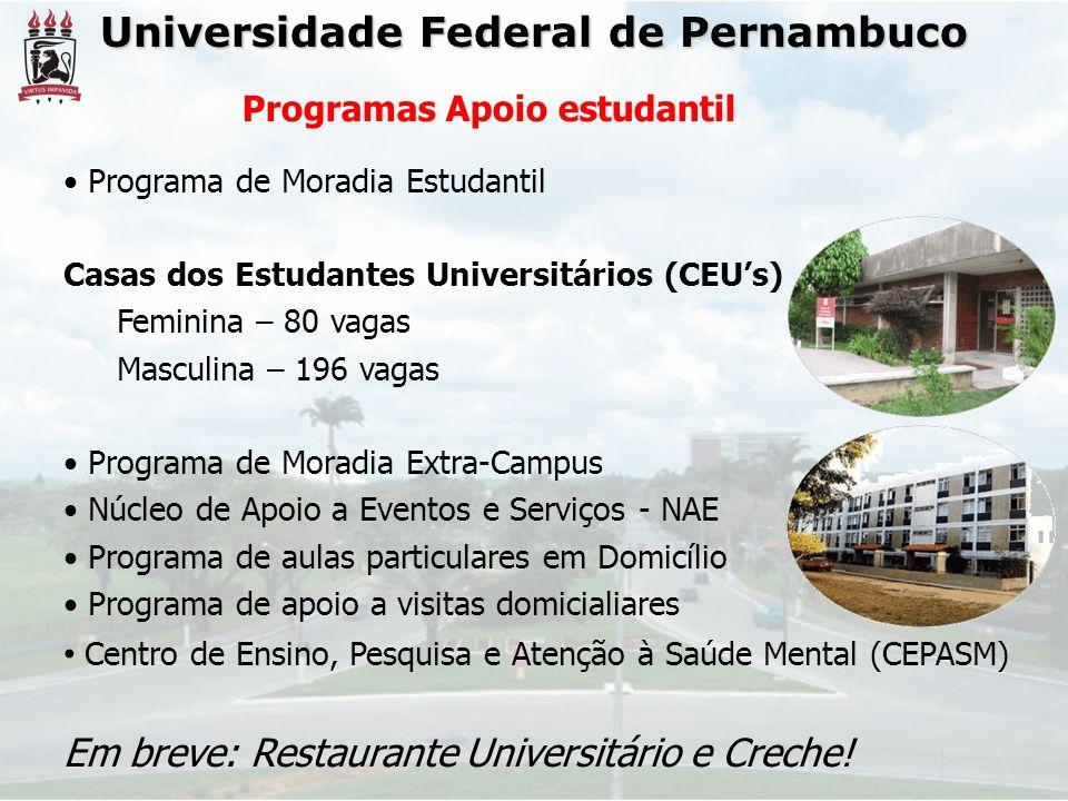 Universidade Federal de Pernambuco Programas Apoio estudantil Programa de Moradia Estudantil Casas dos Estudantes Universitários (CEUs) Feminina – 80