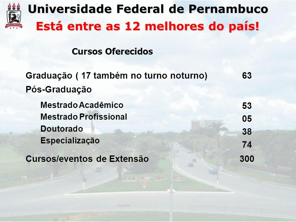 Universidade Federal de Pernambuco Está entre as 12 melhores do país.