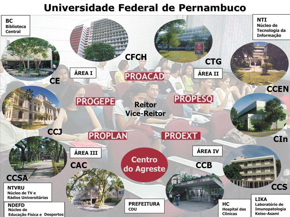 Reitor Vice-Reitor Universidade Federal de Pernambuco CCJ CE CCSA CACCCB CCS CIn CFCH CTG CCEN