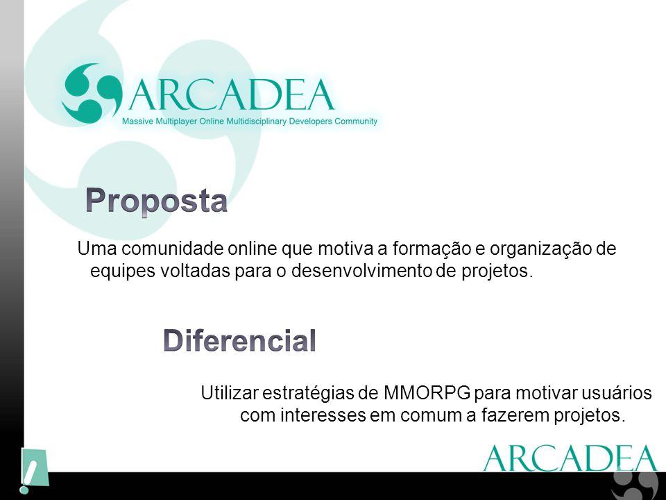 Uma comunidade online que motiva a formação e organização de equipes voltadas para o desenvolvimento de projetos. Utilizar estratégias de MMORPG para