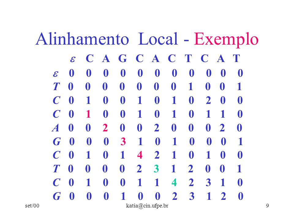set/00katia@cin.ufpe.br9 Alinhamento Local - Exemplo C A G C A C T C A T 0 0 0 0 0 0 0 0 0 0 0 T 0 0 0 0 0 0 0 1 0 0 1 C 0 1 0 0 1 0 1 0 2 0 0 C 0 1 0 0 1 0 1 0 1 1 0 A 0 0 2 0 0 2 0 0 0 2 0 G 0 0 0 3 1 0 1 0 0 0 1 C 0 1 0 1 4 2 1 0 1 0 0 T 0 0 0 0 2 3 1 2 0 0 1 C 0 1 0 0 1 1 4 2 3 1 0 G 0 0 0 1 0 0 2 3 1 2 0