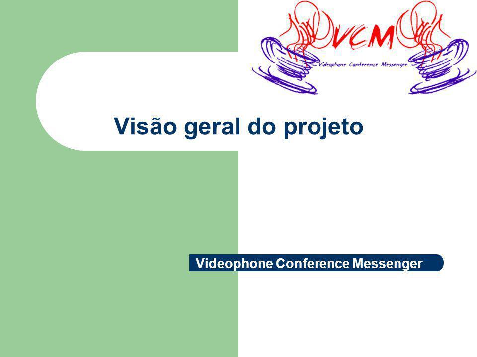 Visão geral do projeto Videophone Conference Messenger