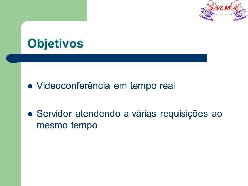 Objetivos Videoconferência em tempo real Servidor atendendo a várias requisições ao mesmo tempo