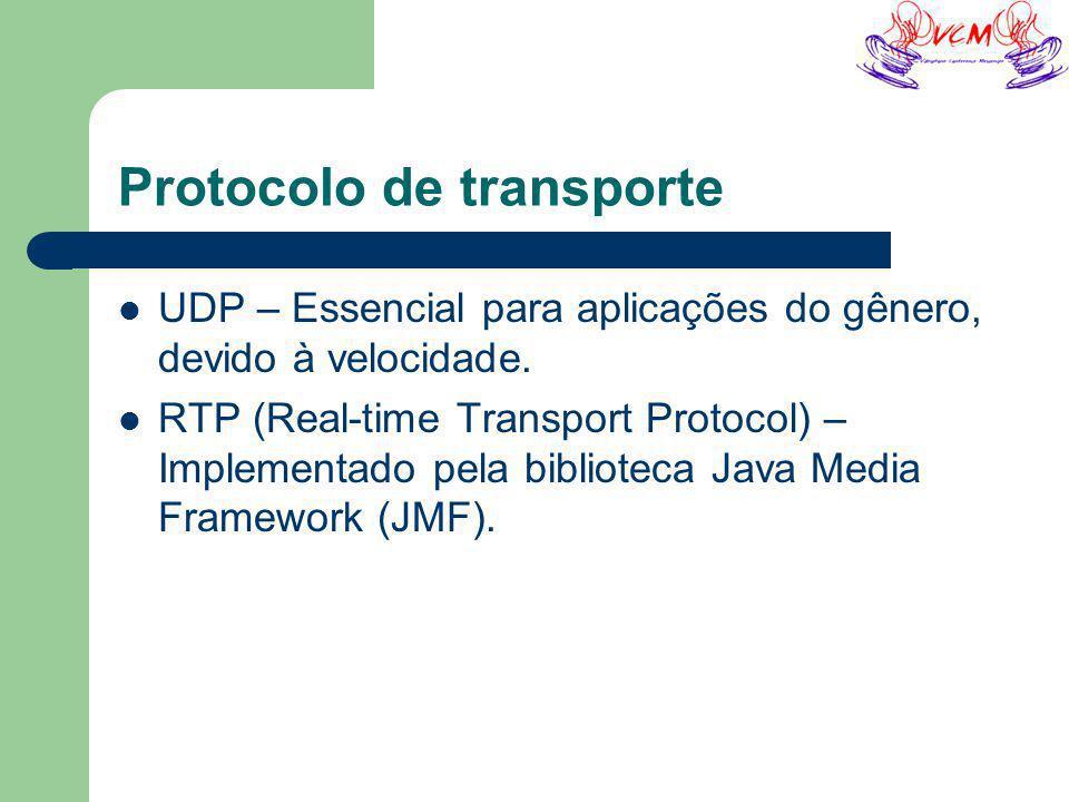 Protocolo de transporte UDP – Essencial para aplicações do gênero, devido à velocidade. RTP (Real-time Transport Protocol) – Implementado pela bibliot