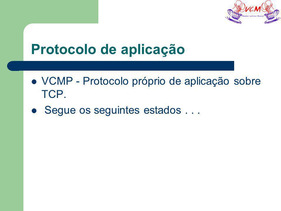 Protocolo de aplicação VCMP - Protocolo próprio de aplicação sobre TCP. Segue os seguintes estados...