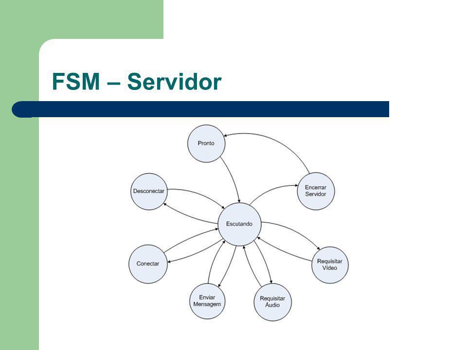 FSM – Servidor