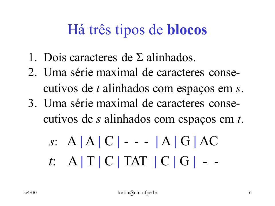 set/00katia@cin.ufpe.br6 Há três tipos de blocos 1. Dois caracteres de alinhados. 2. Uma série maximal de caracteres conse- cutivos de t alinhados com