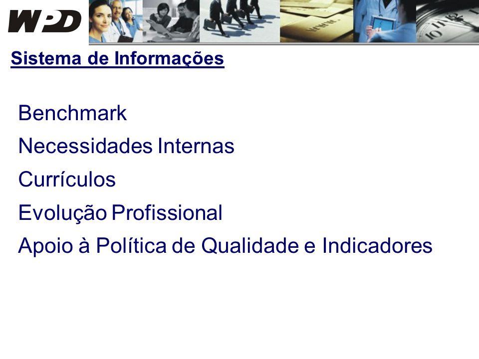 Benchmark Necessidades Internas Currículos Evolução Profissional Apoio à Política de Qualidade e Indicadores Sistema de Informações