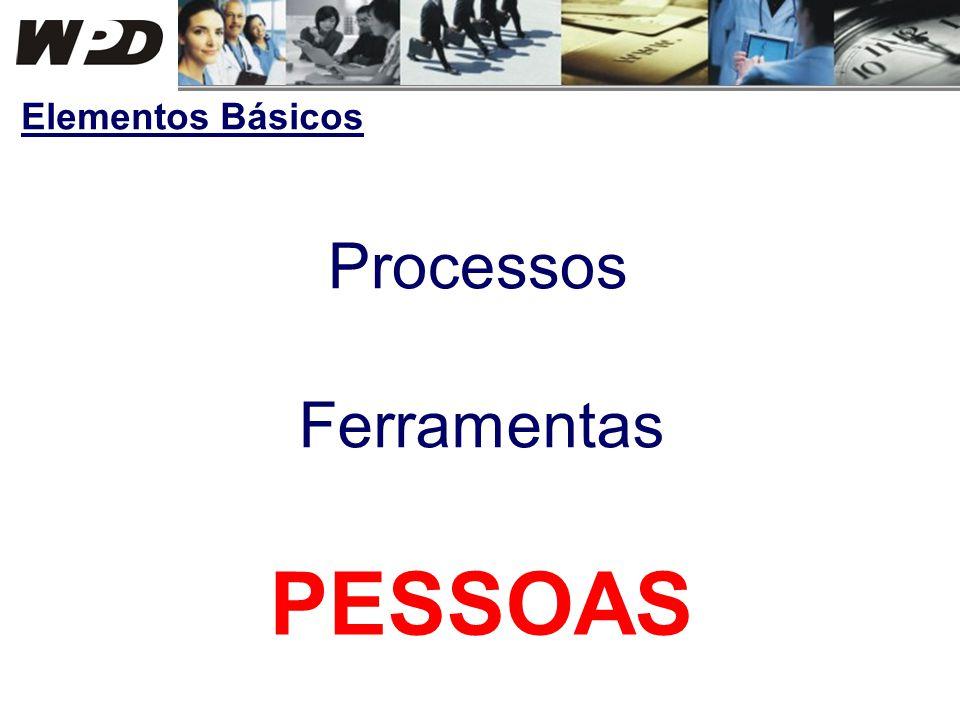 Processos Elementos Básicos Ferramentas PESSOAS