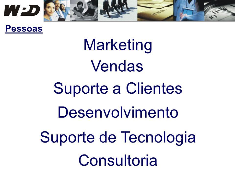 Vendas Pessoas Suporte a Clientes Desenvolvimento Suporte de Tecnologia Marketing Consultoria